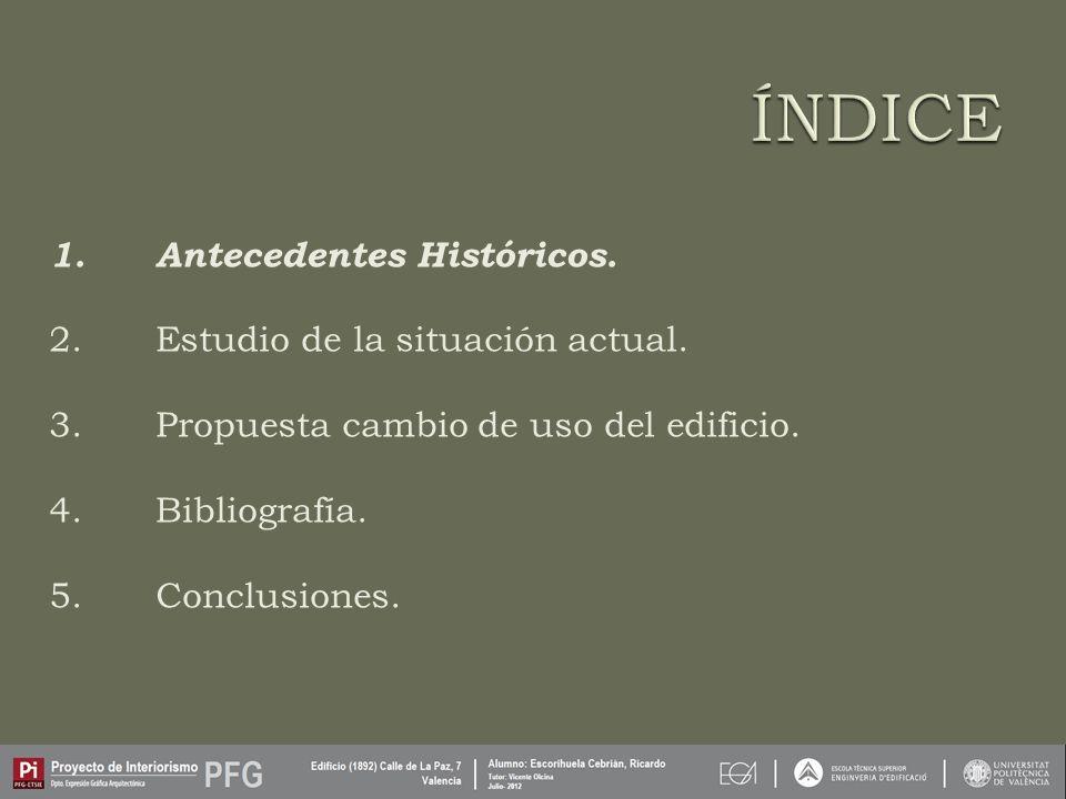 1.Antecedentes Históricos.2.Estudio de la situación actual.