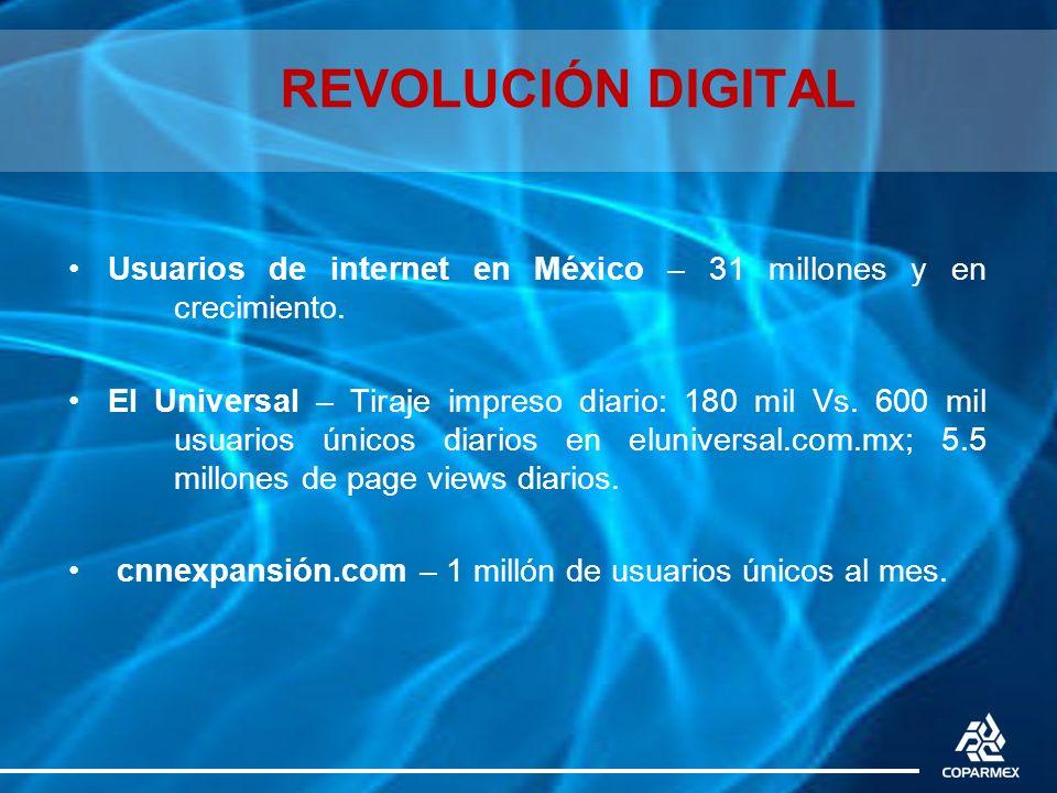 REVOLUCIÓN DIGITAL Usuarios de internet en México – 31 millones y en crecimiento. El Universal – Tiraje impreso diario: 180 mil Vs. 600 mil usuarios ú