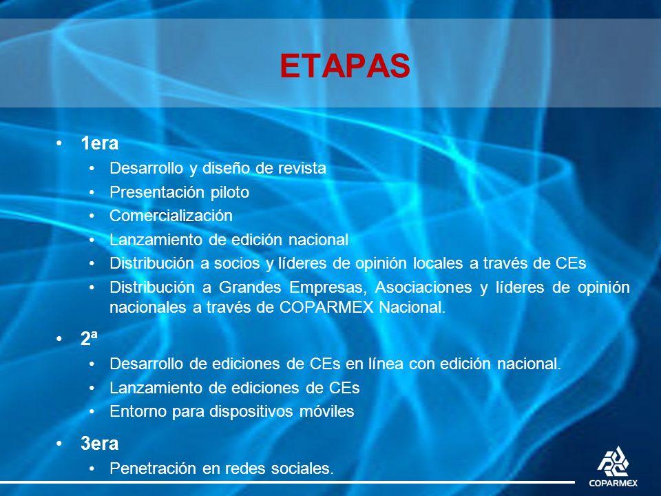 ETAPAS 1era Desarrollo y diseño de revista Presentación piloto Comercialización Lanzamiento de edición nacional Distribución a socios y líderes de opi