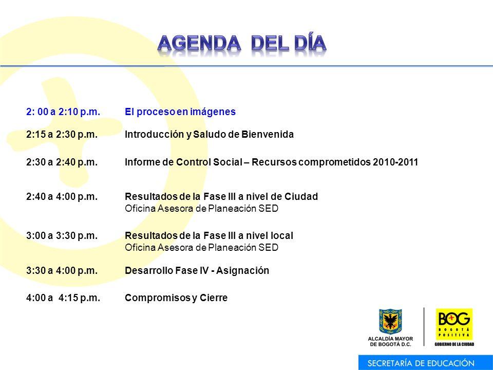 Oficina Asesora de Planeación – Equipo de Trabajo de Programas y Proyectos 2: 00 a 2:10 p.m.