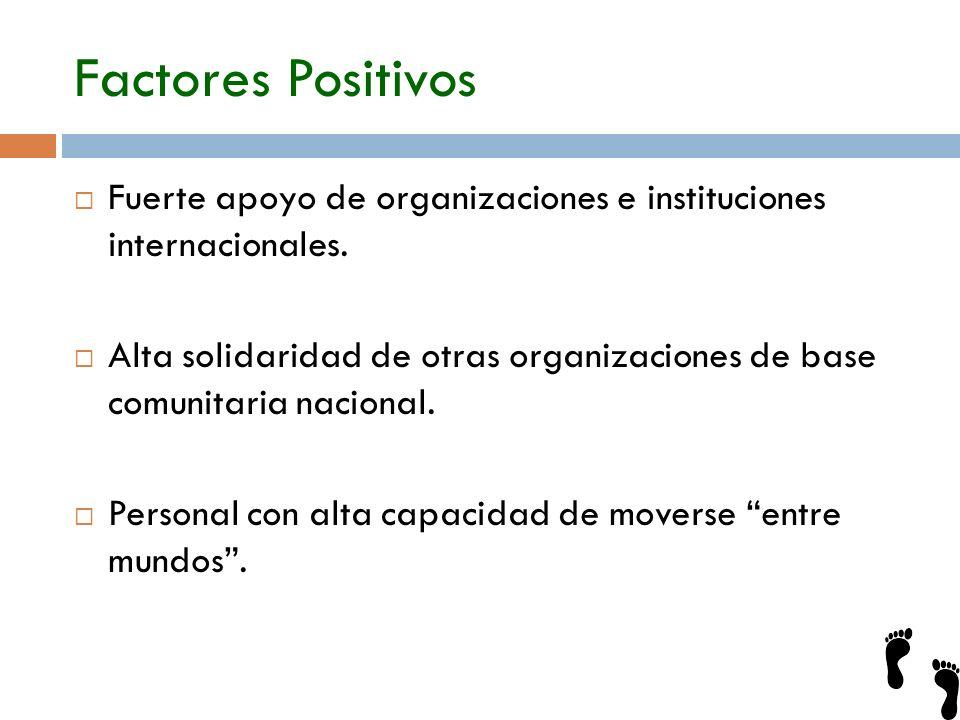 Factores Positivos Fuerte apoyo de organizaciones e instituciones internacionales. Alta solidaridad de otras organizaciones de base comunitaria nacion