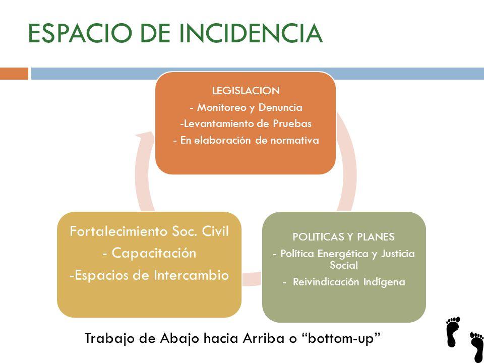 ESPACIO DE INCIDENCIA LEGISLACION - Monitoreo y Denuncia -Levantamiento de Pruebas - En elaboración de normativa POLITICAS Y PLANES - Política Energét