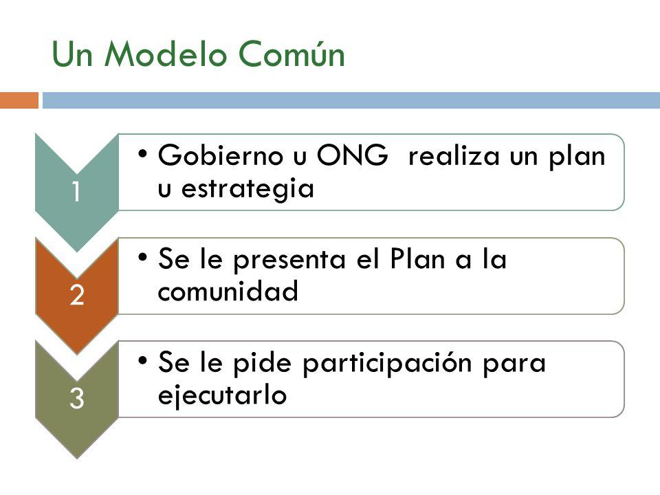 Un Modelo Común 1 Gobierno u ONG realiza un plan u estrategia 2 Se le presenta el Plan a la comunidad 3 Se le pide participación para ejecutarlo