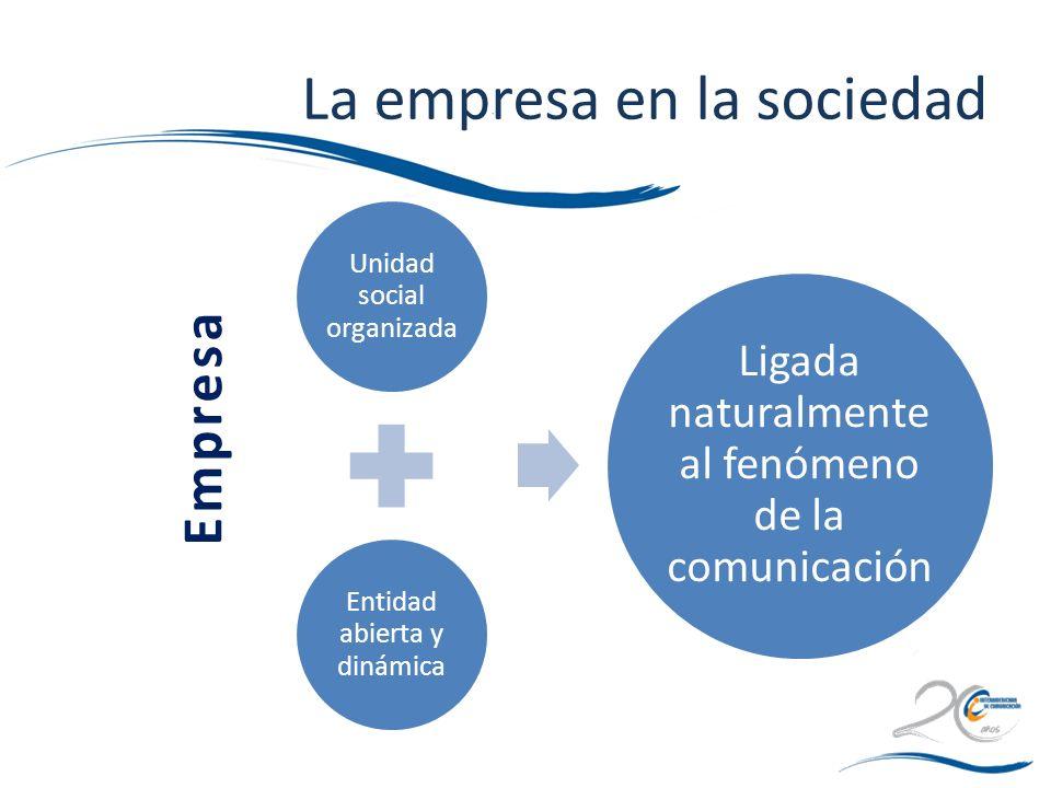 Unidad social organizada Entidad abierta y dinámica Ligada naturalmente al fenómeno de la comunicación Empresa La empresa en la sociedad