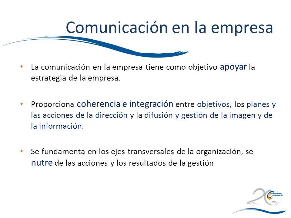 Comunicación en la empresa La comunicación en la empresa tiene como objetivo apoyar la estrategia de la empresa. Proporciona coherencia e integración