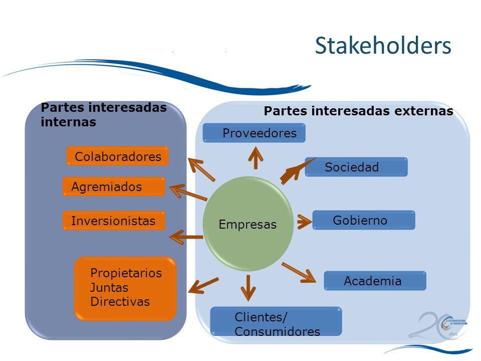 Stakeholders Empresas Gobierno Sociedad Academia Clientes/ Consumidores Proveedores Colaboradores Propietarios Juntas Directivas Inversionistas Partes