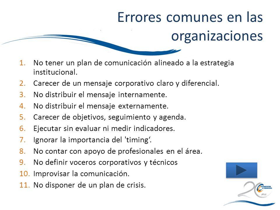 Errores comunes en las organizaciones 1.No tener un plan de comunicación alineado a la estrategia institucional. 2.Carecer de un mensaje corporativo c