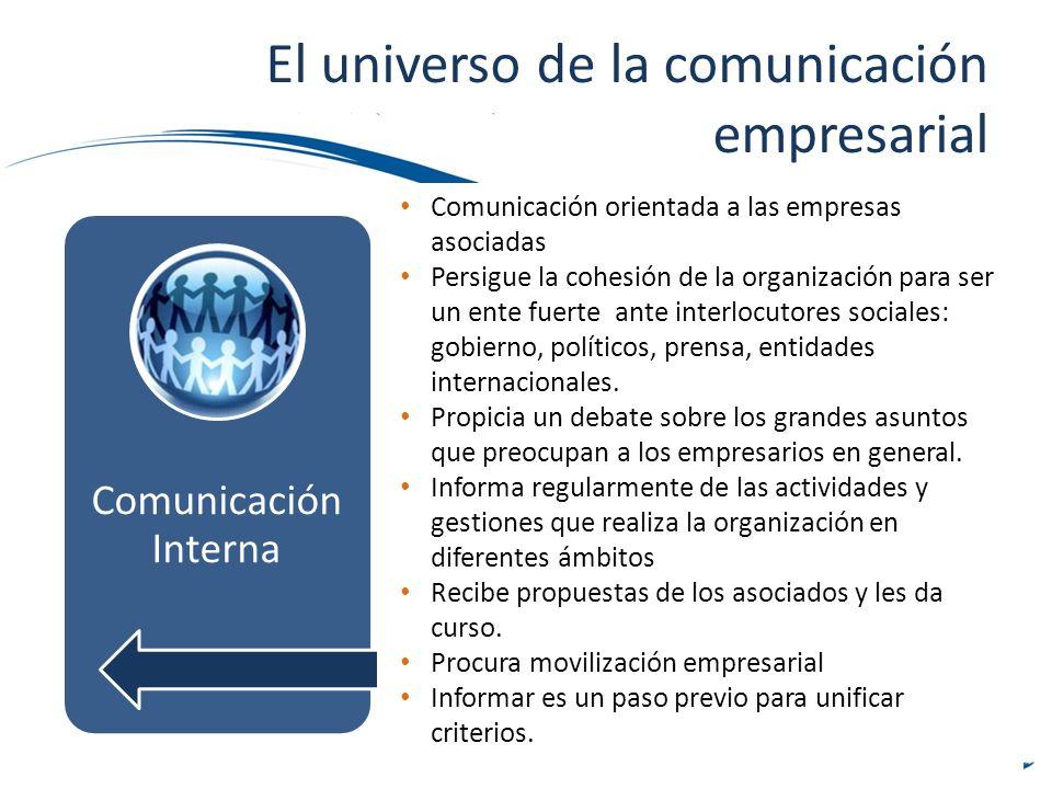 El universo de la comunicación empresarial Comunicación Interna Comunicación Externa Comunicación 2.0 Comunicación orientada a las empresas asociadas