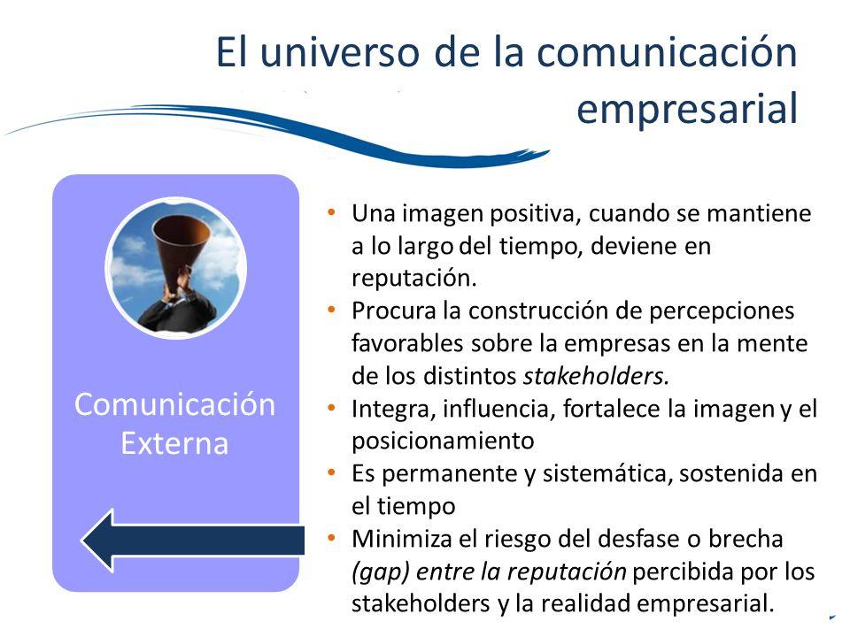 El universo de la comunicación empresarial Comunicación Externa Comunicación 2.0 Una imagen positiva, cuando se mantiene a lo largo del tiempo, devien