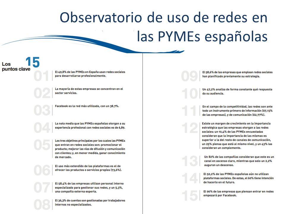 Observatorio de uso de redes en las PYMEs españolas