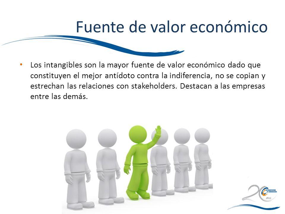 Fuente de valor económico Los intangibles son la mayor fuente de valor económico dado que constituyen el mejor antídoto contra la indiferencia, no se