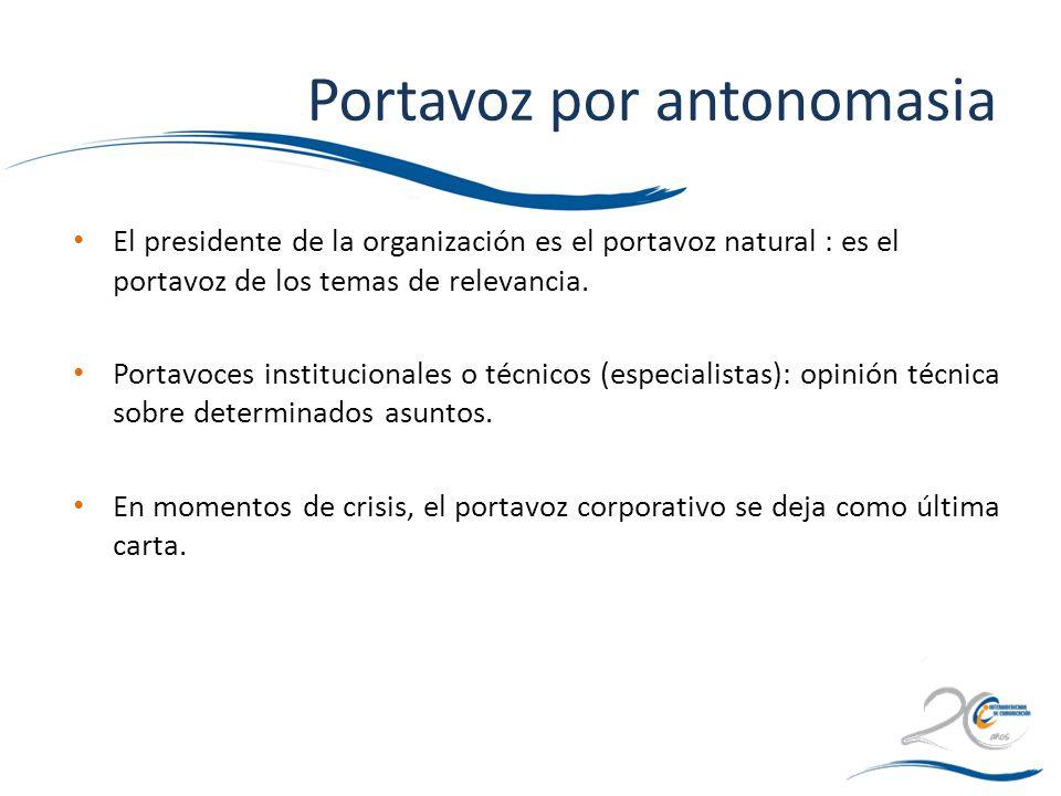 Portavoz por antonomasia El presidente de la organización es el portavoz natural : es el portavoz de los temas de relevancia. Portavoces institucional