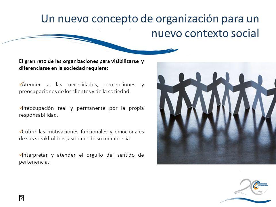 Un nuevo concepto de organización para un nuevo contexto social El gran reto de las organizaciones para visibilizarse y diferenciarse en la sociedad r
