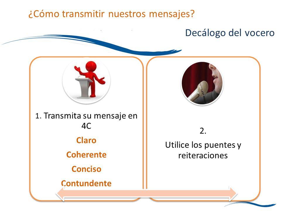 1. Transmita su mensaje en 4C Claro Coherente Conciso Contundente 2. Utilice los puentes y reiteraciones Decálogo del vocero ¿Cómo transmitir nuestros