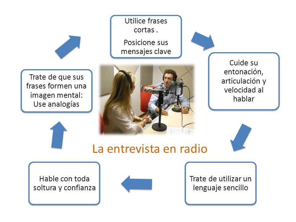 La entrevista en radio Utilice frases cortas. Posicione sus mensajes clave Cuide su entonación, articulación y velocidad al hablar Trate de utilizar u