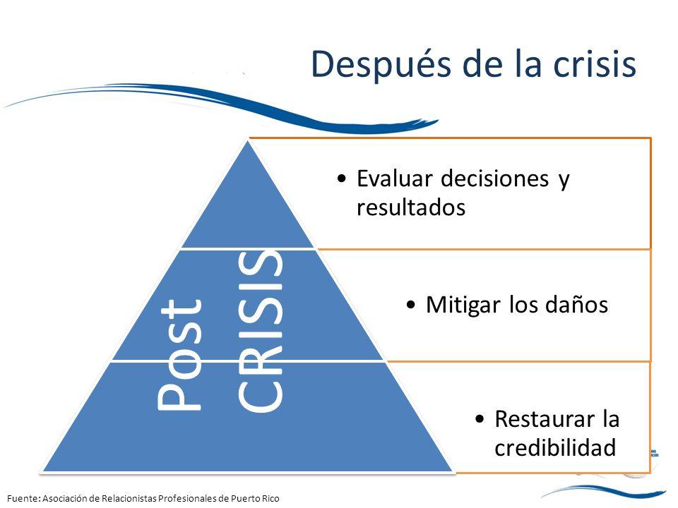 Después de la crisis Evaluar decisiones y resultados Mitigar los daños Restaurar la credibilidad Fuente: Asociación de Relacionistas Profesionales de