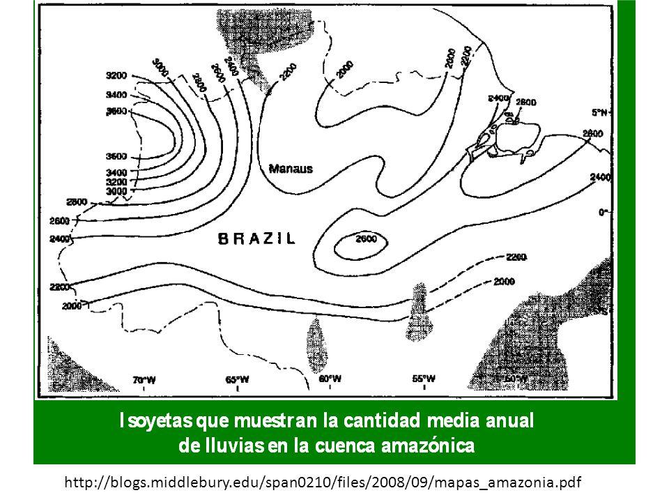 Origen: http://blogs.middlebury.edu/span0210/files/2008/09/Shuar1.pdf Los habitantes amazónicos
