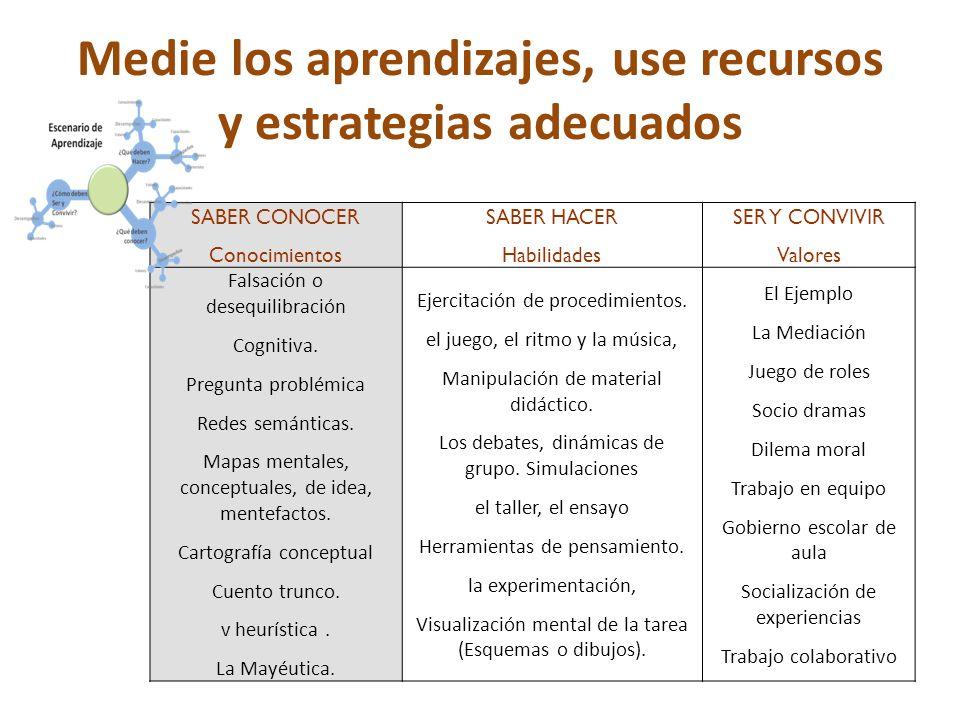 Medie los aprendizajes, use recursos y estrategias adecuados SABER CONOCER Conocimientos SABER HACER Habilidades SER Y CONVIVIR Valores Falsación o desequilibración Cognitiva.