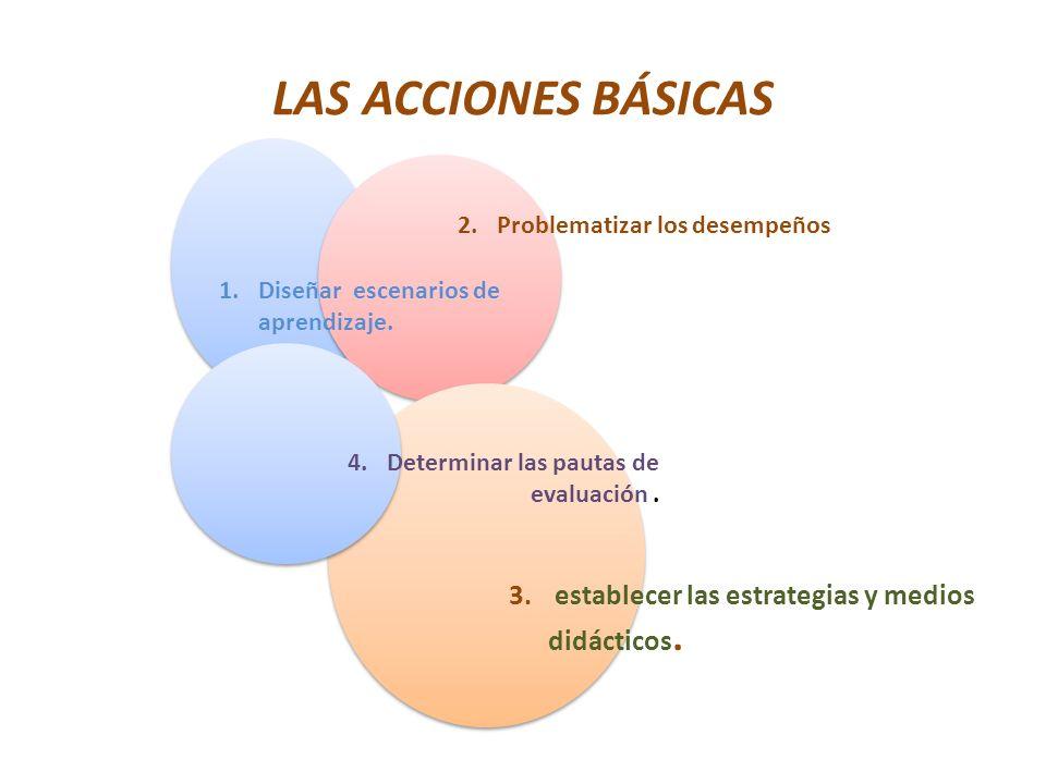 3. establecer las estrategias y medios didácticos.