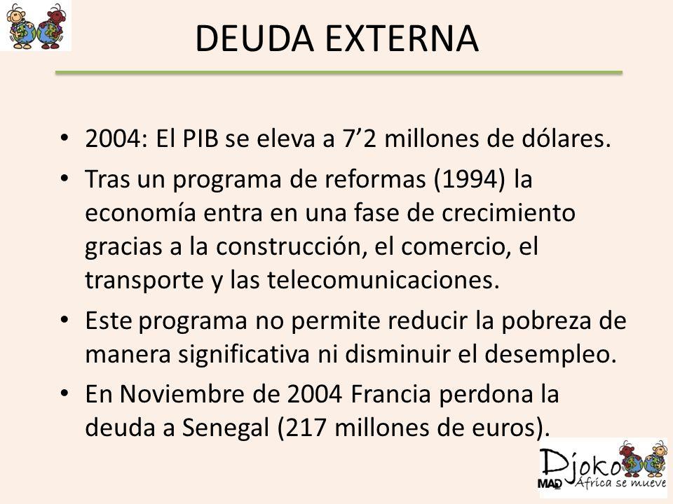 DEUDA EXTERNA 2004: El PIB se eleva a 72 millones de dólares. Tras un programa de reformas (1994) la economía entra en una fase de crecimiento gracias