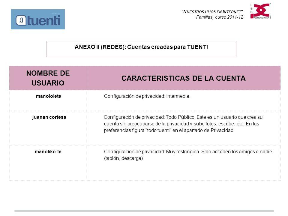 N UESTROS HIJOS EN I NTERNET Familias, curso 2011-12 A LOS PADRESA LOS ADOLESCENTES 1.