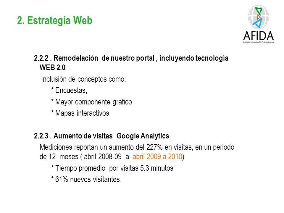 2. Estrategia Web 2.2.2.