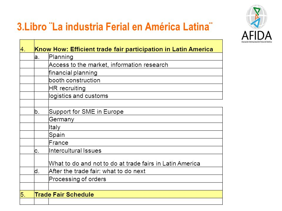 3.Libro ¨La industria Ferial en América Latina¨ 4.Know How: Efficient trade fair participation in Latin America a.Planning Access to the market, infor