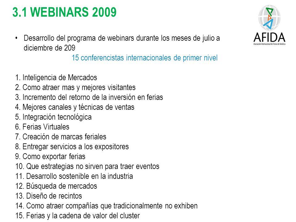 3.1 WEBINARS 2009 Desarrollo del programa de webinars durante los meses de julio a diciembre de 209 15 conferencistas internacionales de primer nivel 1.