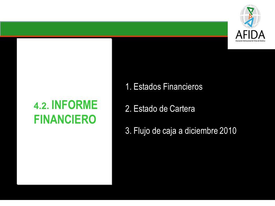 Perspectiva Del cliente PC2 – Apoyar el desarrollo de mercados consolidándose como un operador ferial profesional de alcance regional e internacional Internacionalización de las ferias de la entidad Oferta integral de mercadeo para las empresas - Alianza con la CCB 4.2.