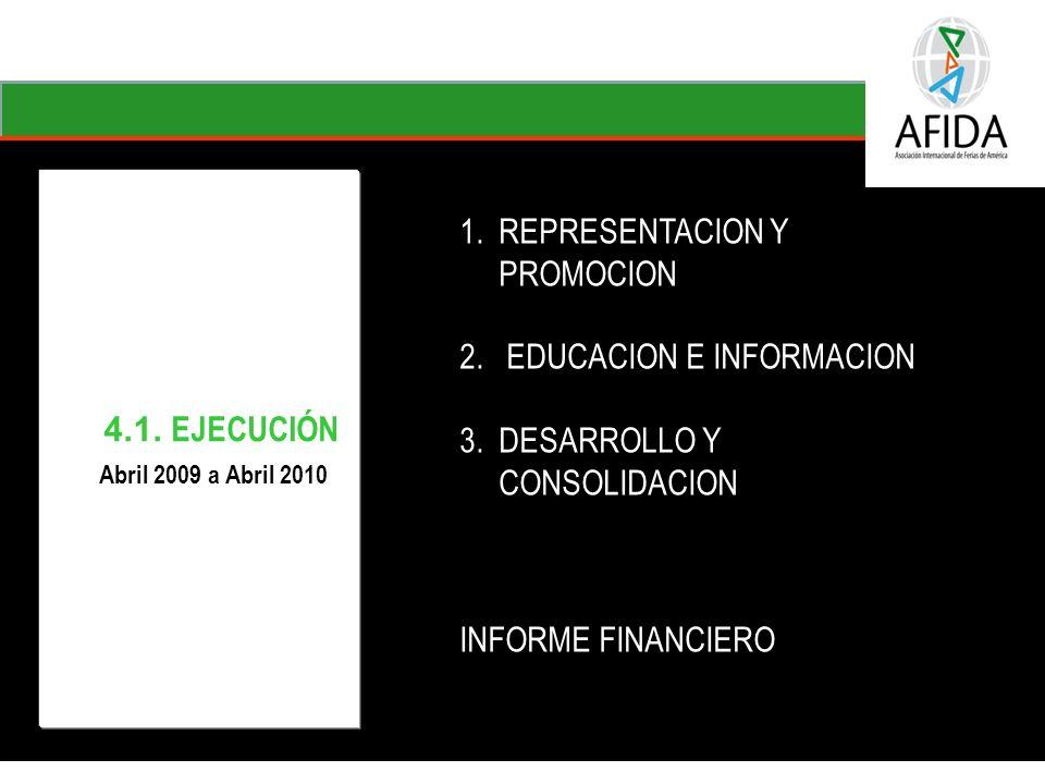 Perspectiva Del cliente PC2 – Apoyar el desarrollo de mercados consolidándose como un operador ferial profesional de alcance regional e internacional Internacionalización de las ferias de la entidad Oferta integral de mercadeo para las empresas - Alianza con la CCB 4.1.
