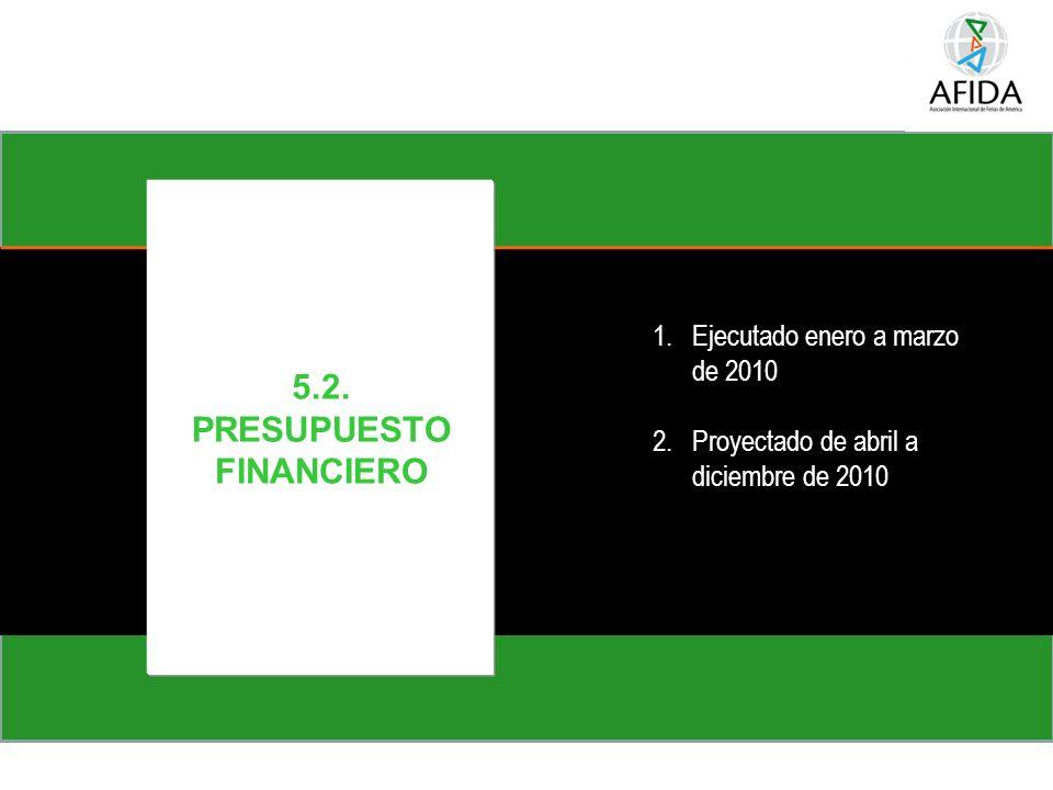 Perspectiva Del cliente PC2 – Apoyar el desarrollo de mercados consolidándose como un operador ferial profesional de alcance regional e internacional Internacionalización de las ferias de la entidad Oferta integral de mercadeo para las empresas - Alianza con la CCB 1.Ejecutado enero a marzo de 2010 2.Proyectado de abril a diciembre de 2010 5.2.