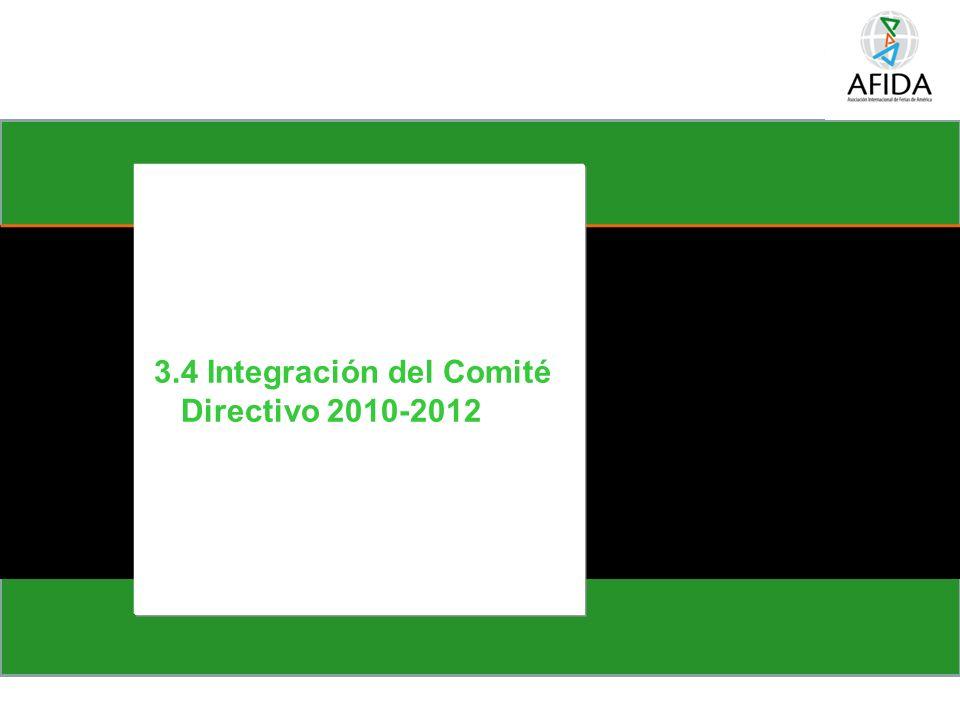 Perspectiva Del cliente PC2 – Apoyar el desarrollo de mercados consolidándose como un operador ferial profesional de alcance regional e internacional Internacionalización de las ferias de la entidad Oferta integral de mercadeo para las empresas - Alianza con la CCB 3.4 Integración del Comité Directivo 2010-2012