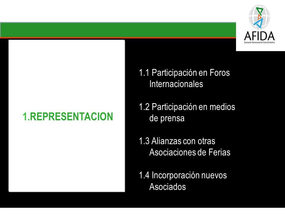 1.1.Participación en Foros Internacionales Comité de Asociaciones de la UFI, Porto, Portugal.