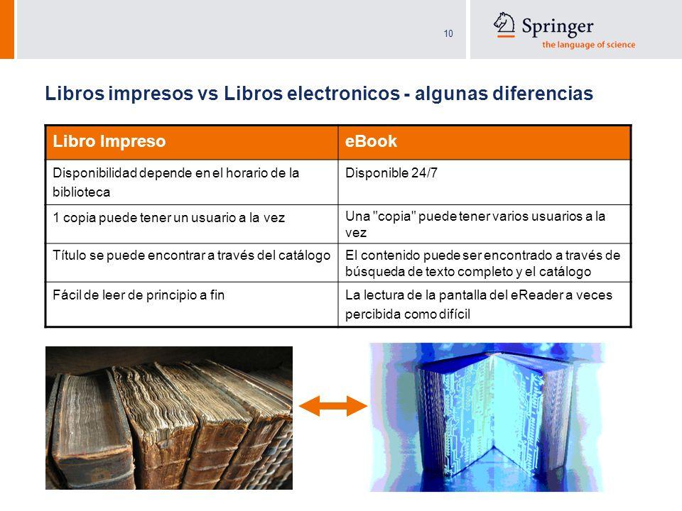 10 Libros impresos vs Libros electronicos - algunas diferencias Libro ImpresoeBook Disponibilidad depende en el horario de la biblioteca Disponible 24