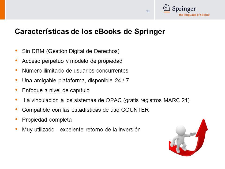 13 Características de los eBooks de Springer Sin DRM (Gestión Digital de Derechos) Acceso perpetuo y modelo de propiedad Número ilimitado de usuarios