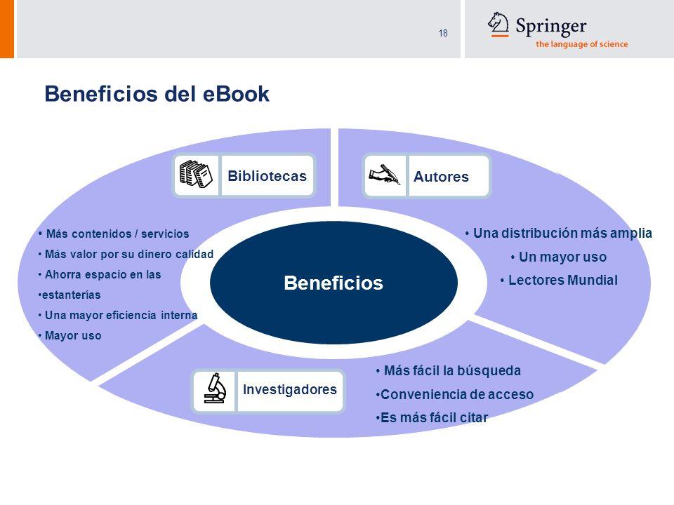 18 Beneficios del eBook Beneficios Más contenidos / servicios Más valor por su dinero calidad Ahorra espacio en las estanterías Una mayor eficiencia i