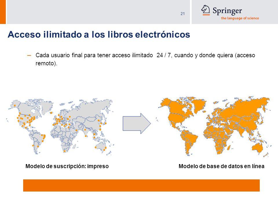 21 Acceso ilimitado a los libros electrónicos – Cada usuario final para tener acceso ilimitado 24 / 7, cuando y donde quiera (acceso remoto). Modelo d