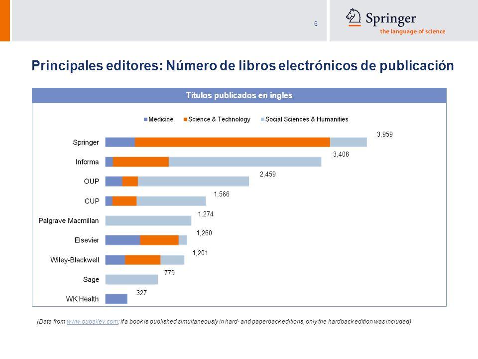 6 Principales editores: Número de libros electrónicos de publicación (Data from www.puballey.com; if a book is published simultaneously in hard- and p