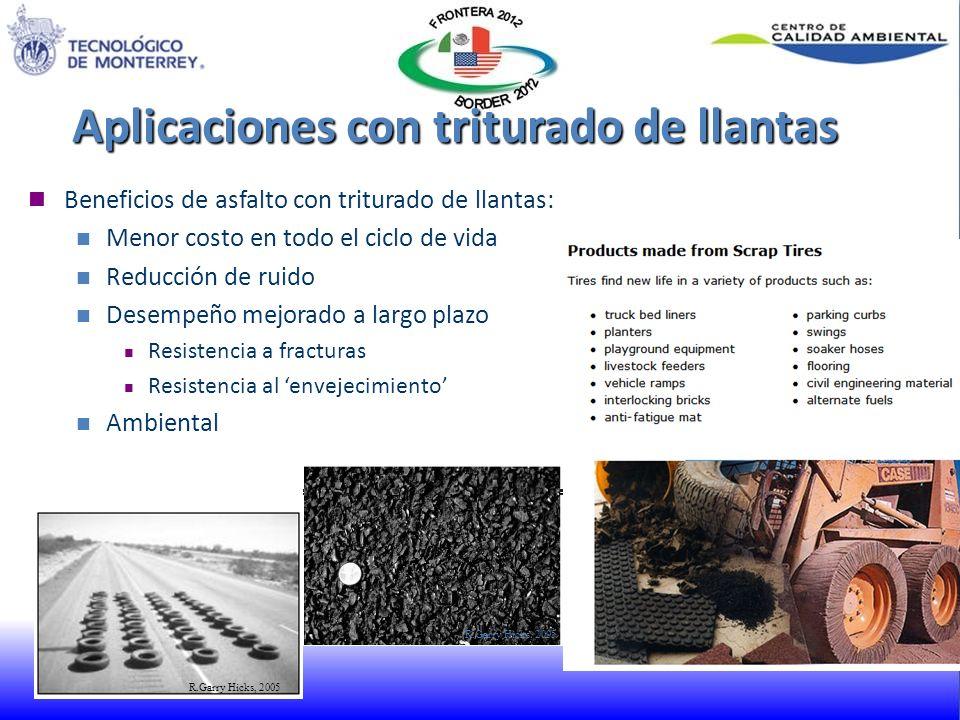 Aplicaciones con triturado de llantas Beneficios de asfalto con triturado de llantas: Menor costo en todo el ciclo de vida Reducción de ruido Desempeñ
