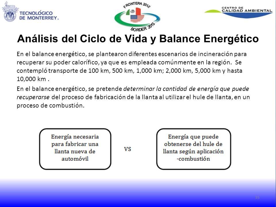 En el balance energético, se plantearon diferentes escenarios de incineración para recuperar su poder calorífico, ya que es empleada comúnmente en la