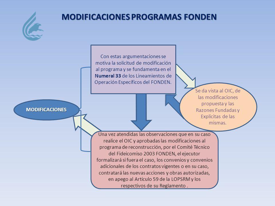 MODIFICACIONES PROGRAMAS FONDEN Con estas argumentaciones se motiva la solicitud de modificación al programa y se fundamenta en el Numeral 33 de los L