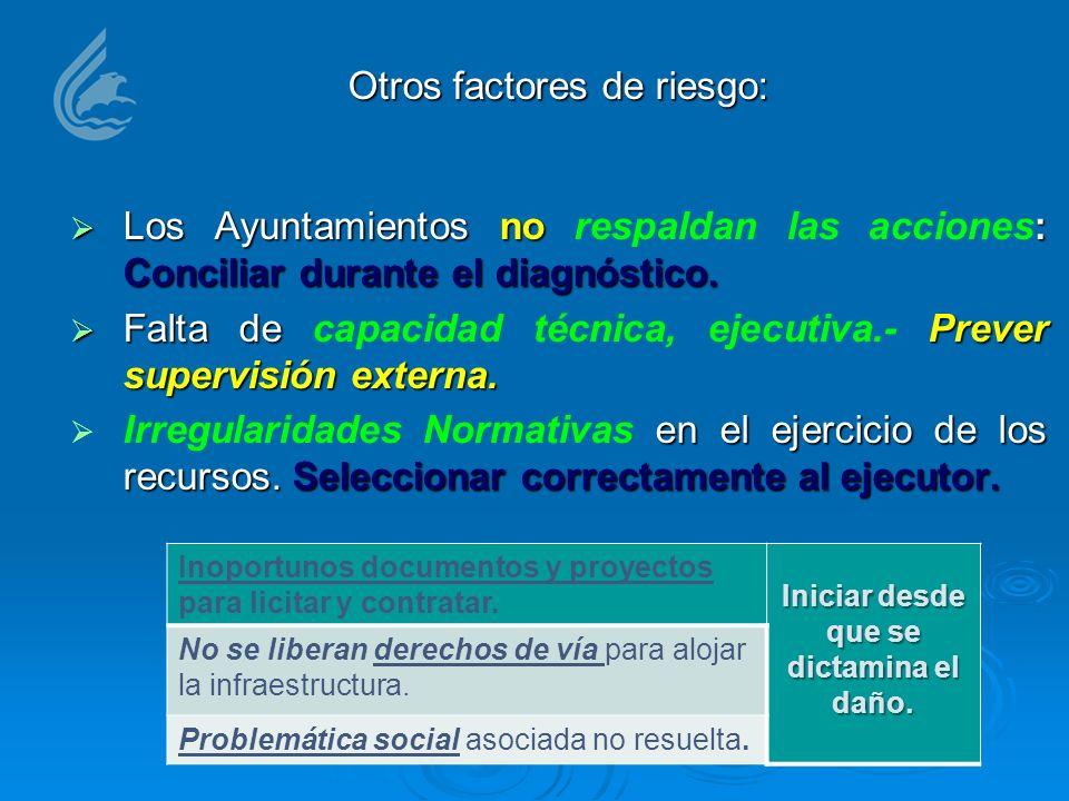 Otros factores de riesgo: Los Ayuntamientos no : Conciliar durante el diagnóstico. Los Ayuntamientos no respaldan las acciones: Conciliar durante el d
