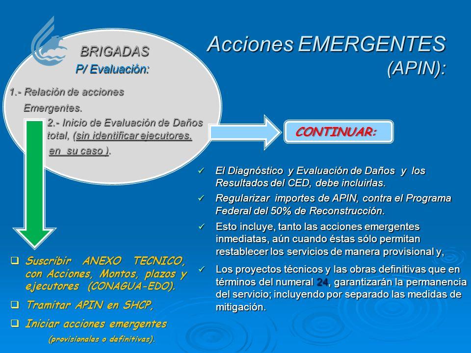 Acciones EMERGENTES (APIN): BRIGADAS P/ Evaluación: BRIGADAS P/ Evaluación: 1.- Relación de acciones 1.- Relación de acciones Emergentes. Emergentes.
