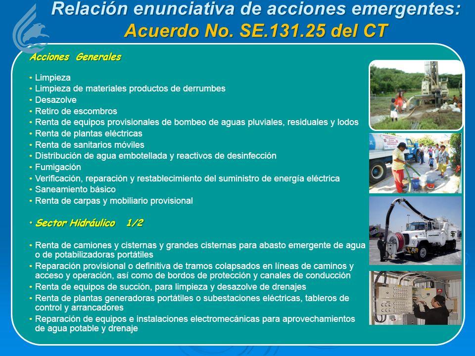 Relación enunciativa de acciones emergentes: Acuerdo No. SE.131.25 del CT Acciones Generales Limpieza Limpieza de materiales productos de derrumbes De