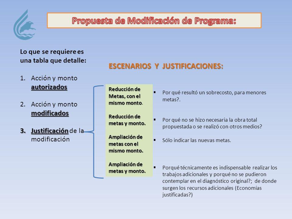 ESCENARIOS Y JUSTIFICACIONES: Lo que se requiere es una tabla que detalle: autorizados 1.Acción y monto autorizados modificados 2.Acción y monto modif