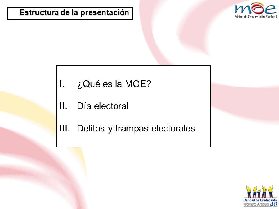 Estructura de la presentación I.¿Qué es la MOE? II.Día electoral III.Delitos y trampas electorales