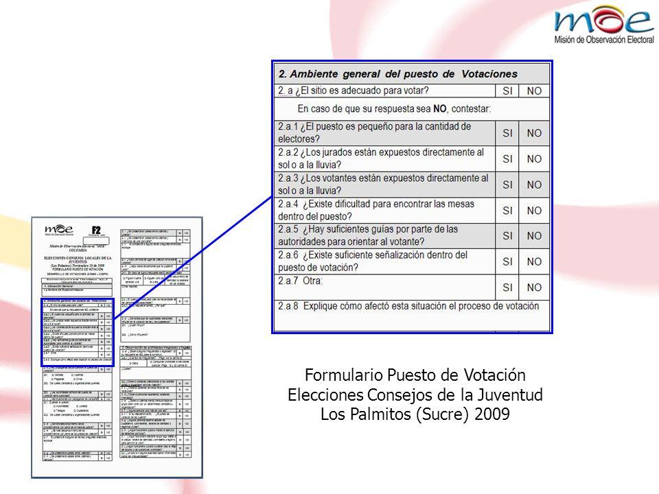 Formulario Puesto de Votación Elecciones Consejos de la Juventud Los Palmitos (Sucre) 2009