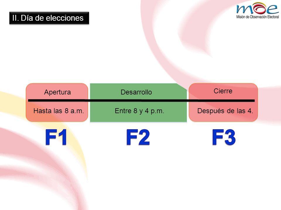 II. Día de elecciones AperturaDesarrollo Cierre Hasta las 8 a.m.Entre 8 y 4 p.m.Después de las 4.
