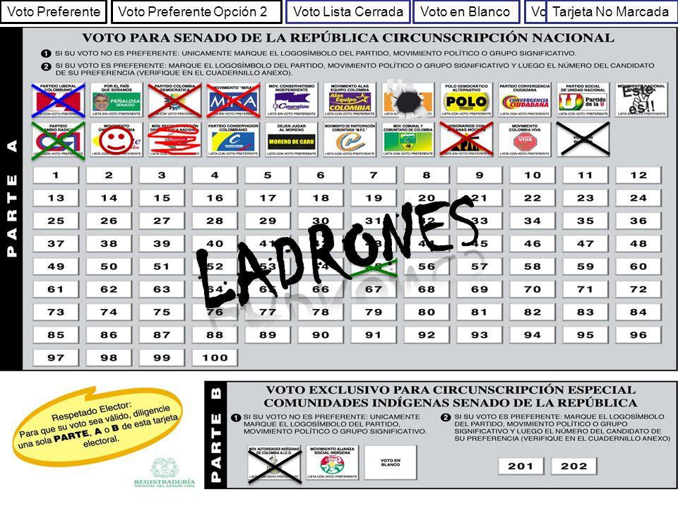 31 Voto PreferenteVoto Preferente Opción 2Voto Lista CerradaVoto en BlancoVoto NuloTarjeta No Marcada Este es!!