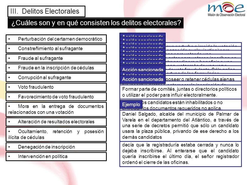 Intervención en política Perturbación del certamen democrático Constreñimiento al sufragante Fraude al sufragante Fraude en la inscripción de cédulas